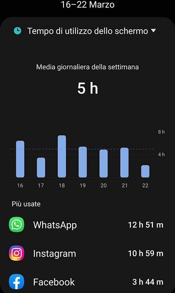 marco mei dipendenza da smartphone cellulare